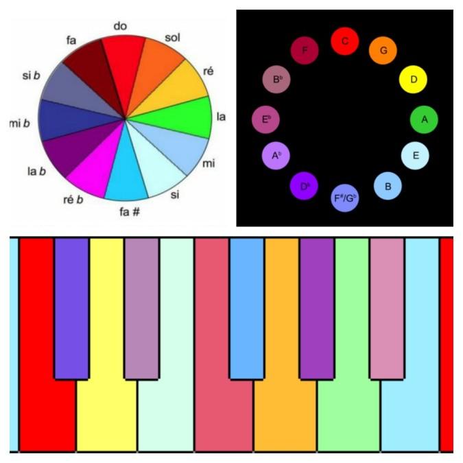scriabin-colores-fotojet-collage